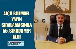 AİÇÜ BİLİMSEL YAYIN SIRALAMASINDA 55. SIRADA...