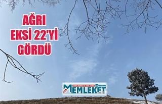 Doğu Anadolu'nun en soğuk ili eksi 22 derece ile...